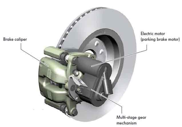 Ηλεκτρικό Φρένο στάθμευσης ELECTRONIC PARKING BRAKE SYSTEM (EPB)