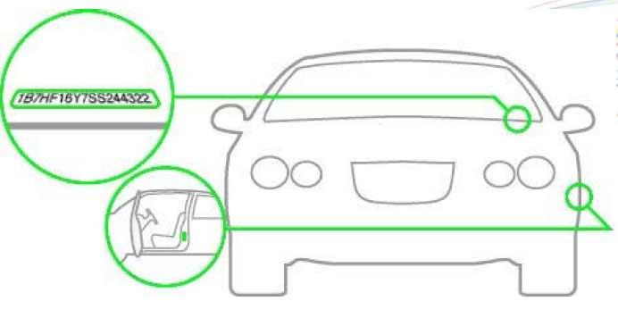 Τι είναι ο Αριθμός Πλαισίου Αυτοκινήτου ή VIN?