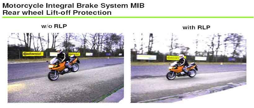 Σύστημα προστασίας Οπίσθιου τροχού Lift-Off (Rear Wheel Lift-Off Protection / RLP)