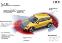 Προστασίας των πεζών από την Audi Q2 (pre sense front)