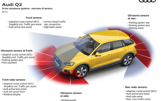 A5 Coupe FAS Sensor uebersicht-E