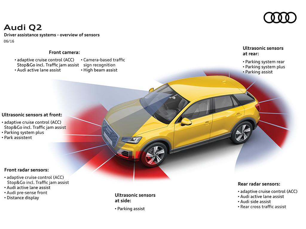 ί ώ ό Audi Q2 Pre Sense Front